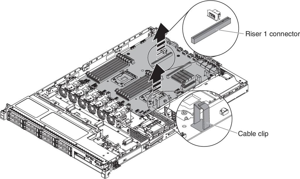 System x3530 M4 Type Installation and Service Guide - PDF