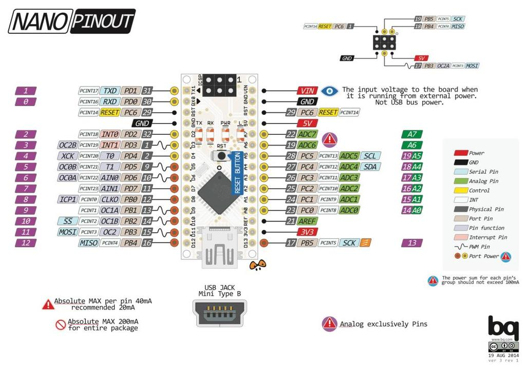 Article A Smart Voltage and Current Monitoring System for