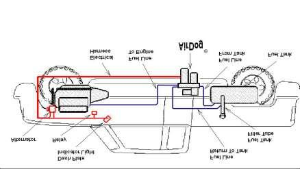 Airdog Fuel Wiring Diagram. . Wiring Diagram on