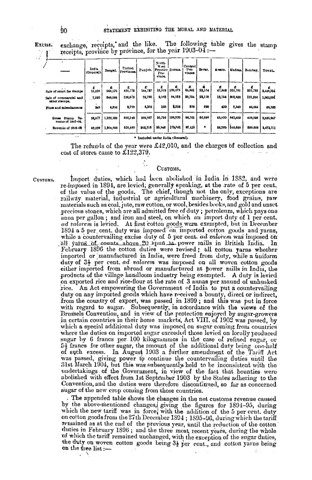 EAST INDIA PROGRESS AND CONDITION STATEIENT EXHIBITING THE IN D I A DURING YEAR FORTIETH NUMBER 30 Lila PDF
