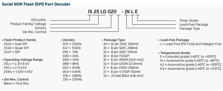 Serial SPI Flash Memory Specification List - PDF