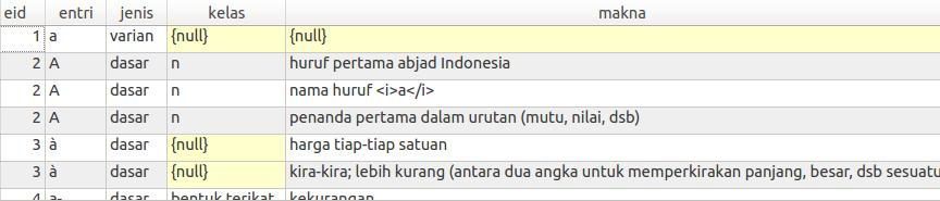 Building The Kamus Besar Bahasa Indonesia Kbbi Database And Its Applications Pdf Free Download Methodical recommendations for summative assessment. docplayer net