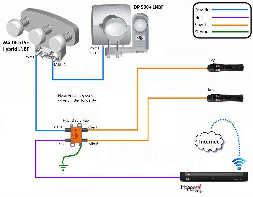 dish network wiring diagrams dish pro hybrid hopper joey installation rules for number of dish network wally wiring diagram dish pro hybrid hopper joey
