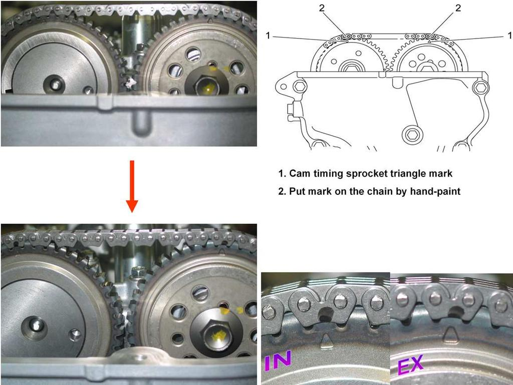 Engine Service K10b Pdf Suzuki M15a Timing Marks 93 Tappet Replacement On Vehicle Continued Put Mark The Chain Link Closest To