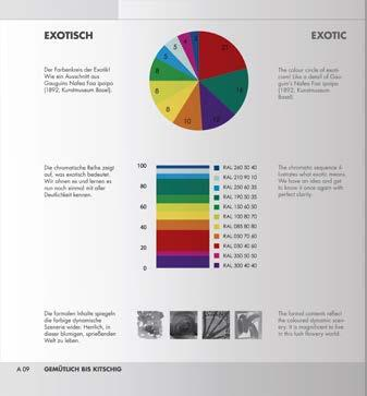 Inhalt Produktubersicht Ral Farben Product Overview Ral Colours Innovation And Reliability Worldwide Pdf Free Download