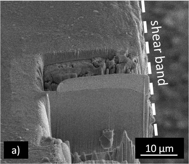 Chapter 5 - Deformation behavior and microstructural stability of nanotwinned Cu under monotonic and cyclic loading Figure 5-18: SEM micrographs of the ntcu20µmlf8, with