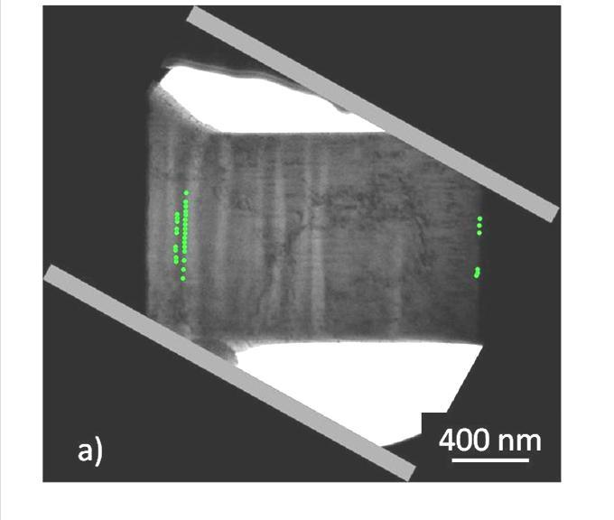 Chapter 6 - In situ TEM mechanical testing of nanotwinned Cu PTP device which showed fracture prior to the test.