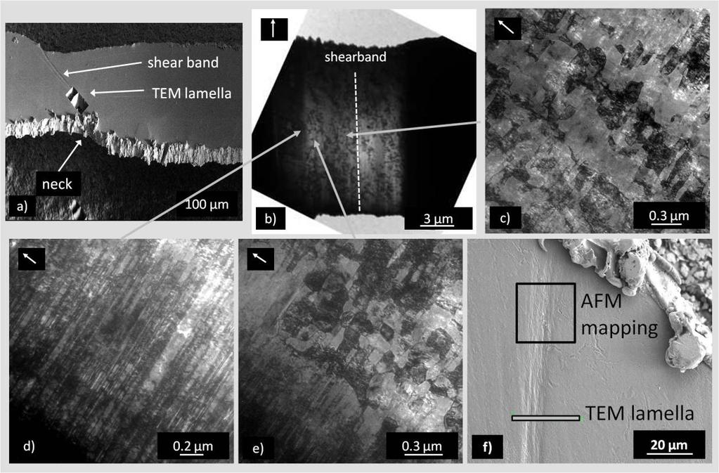 Chapter 5 - Deformation behavior and microstructural stability of nanotwinned Cu under monotonic and cyclic loading Figure 5-15: BF-TEM and SEM micrographs of the