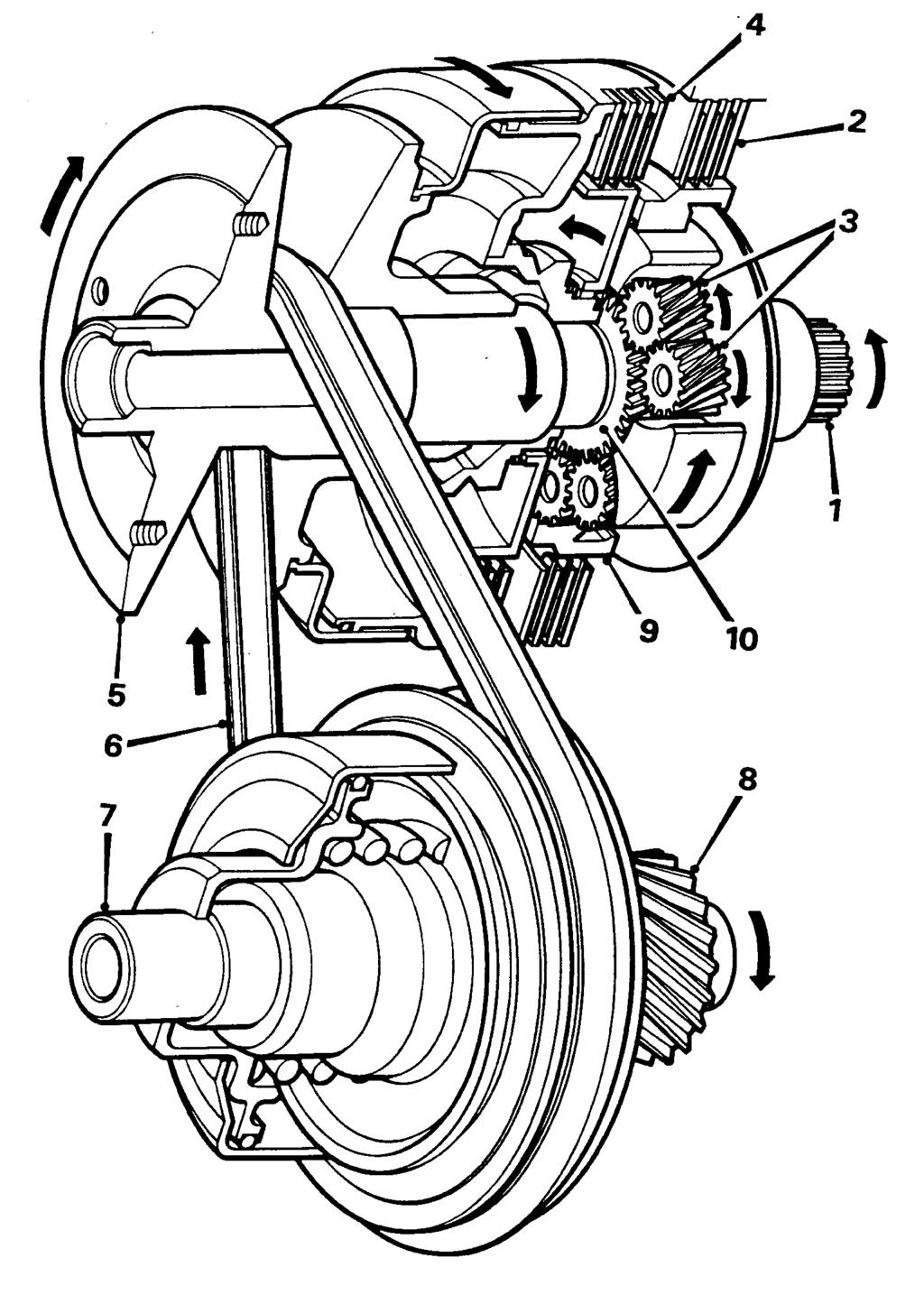 Rover 25 And 45 Technical Briefing Pdf Diesel Wiring Diagram Selector Lever In The Reverse Position Under This Condition Clutch 2