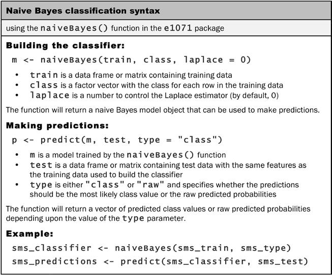 Machine Learning with R - PDF