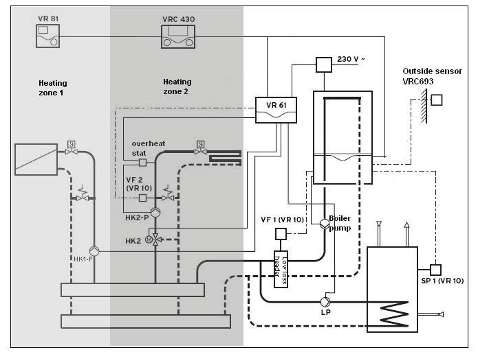 Product information contents 1 introduction 2 two zone control 10 ecotec plus 400 series open vent boiler hydraulic schematic note fe tank omitted asfbconference2016 Image collections