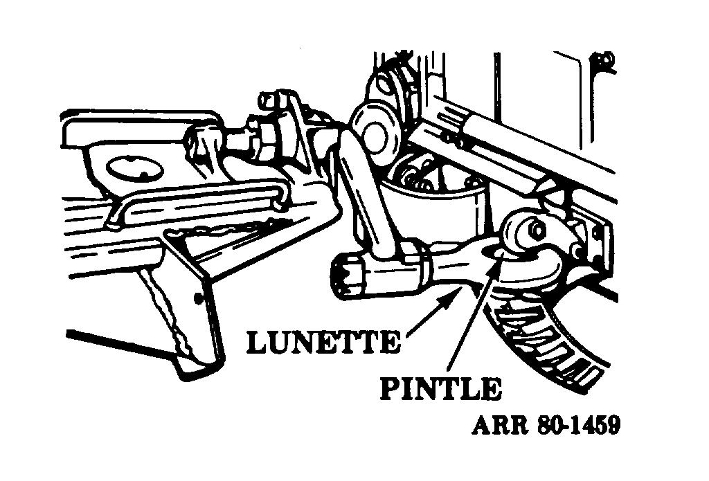 Technical Manual Principles Of Artillery Weapons