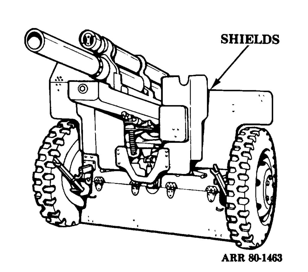 7-23. Shields. Shields (fig 7-30) protect the weapon and the crew from enemy fire coming from directly in front of the weapon.