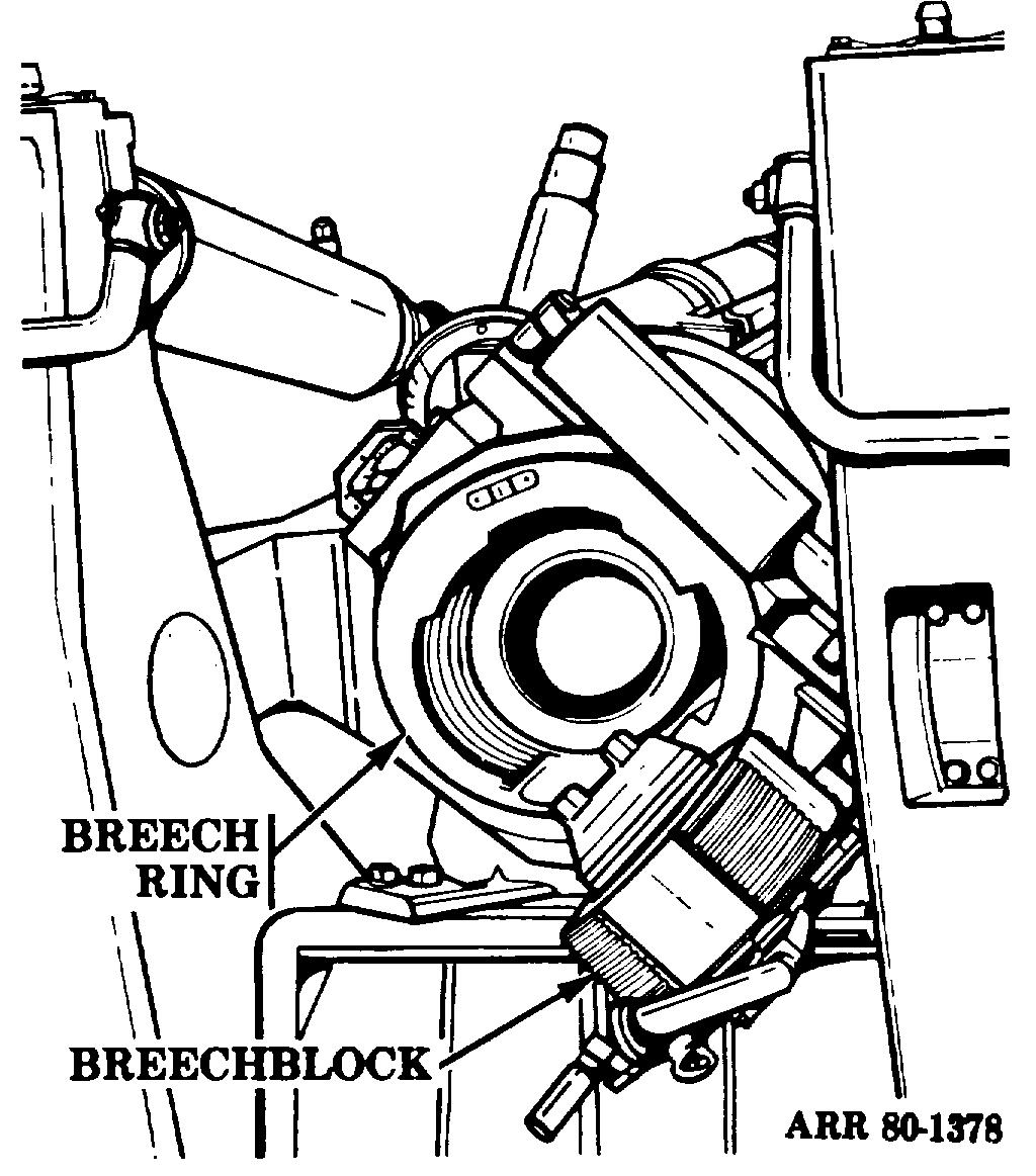 The breech mechanism (fig 4-12 and 4-13) consists of the following: a. Breechblock. This opens and closes the breech. b. Breech Operating Mechanism. This actuates the breechblock. c. Firing Mechanism.