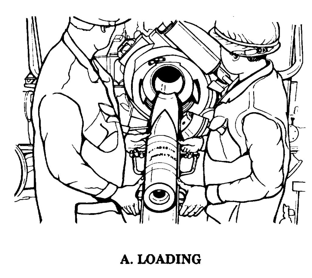 CHAPTER 5 LOADING AND RAMMING MECHANISM Section I. HAND LOADING AND RAMMING DEVICES 5-1. Hand Loading an