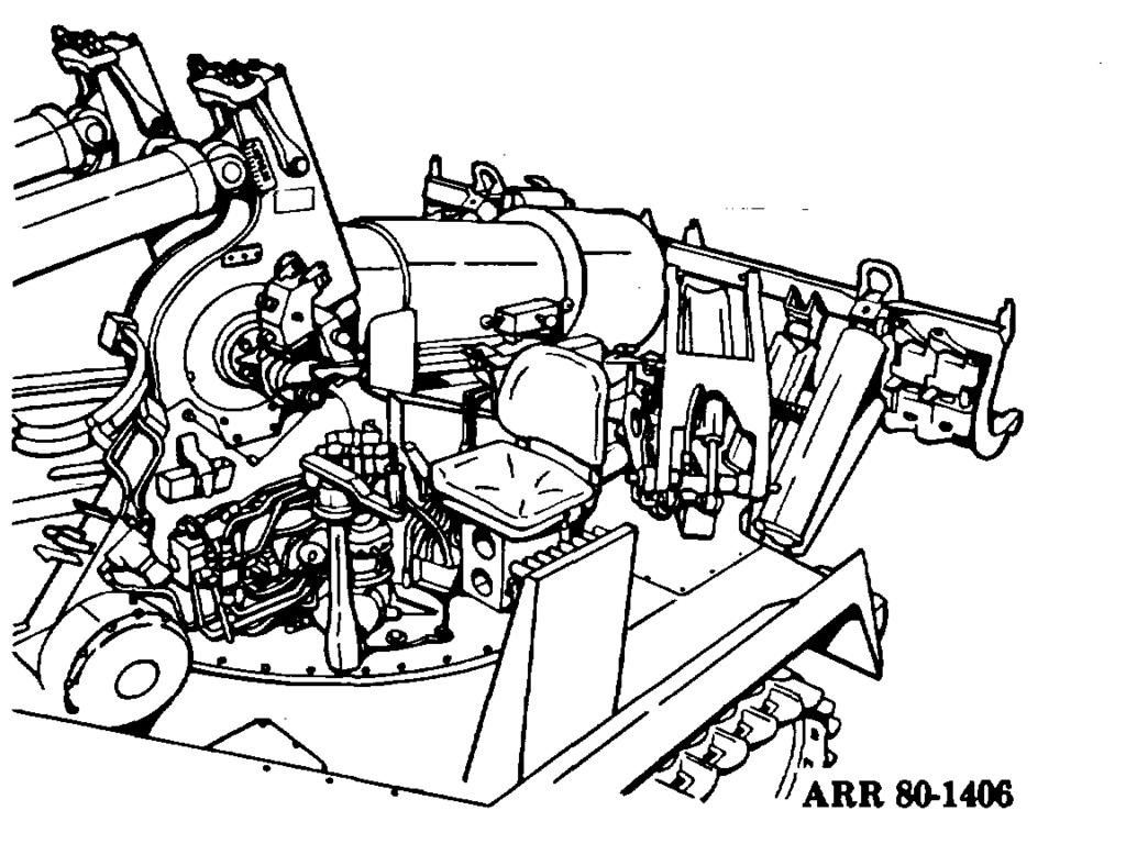 5-3. Loader and Rammer Mechanism. a. General. The hydraulic loader and rammer mechanism lifts a projectile from the rear or left side of the vehicle, positions it, and rams it into the chamber.