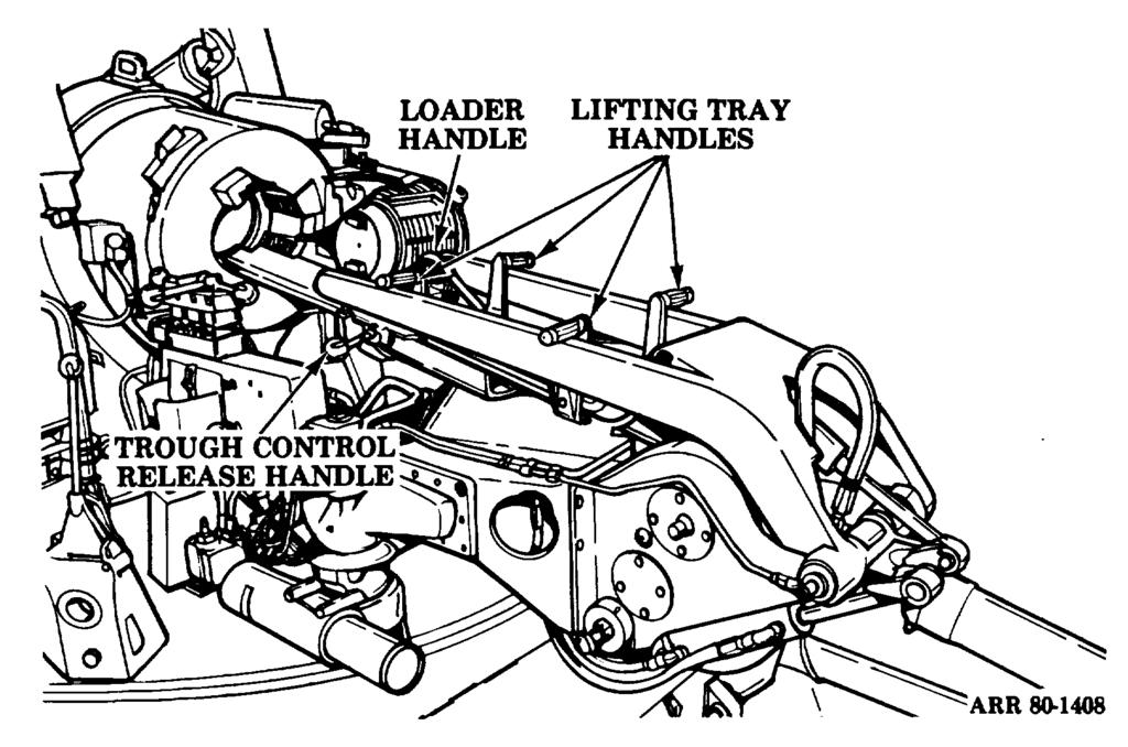 c. Controls. Most of the controls are located to the rear and right of the gunner s seat. (1) Lifting tray handles (fig 5-7). There are four lifting tray handles on the lifting tray.