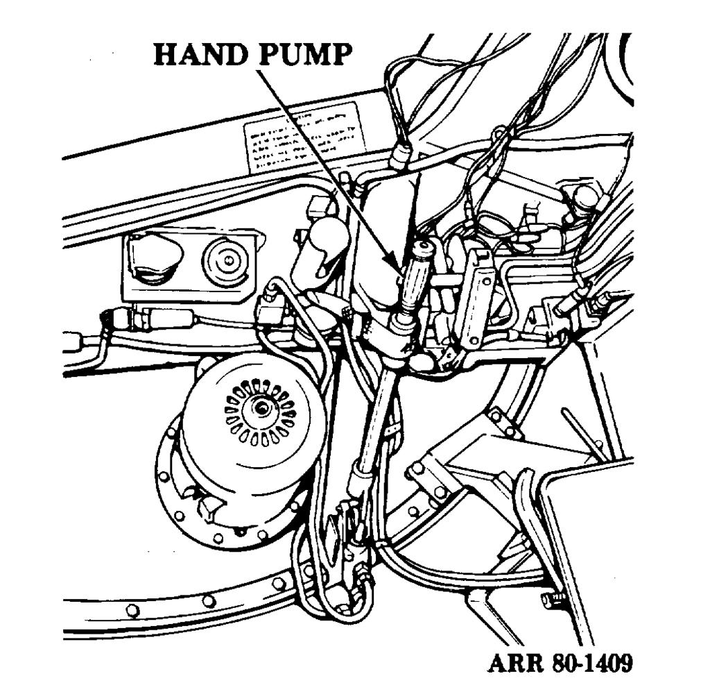 technical manual principles of artillery weapons pdf WWII 105Mm Howitzer figure 5 8 hand pump