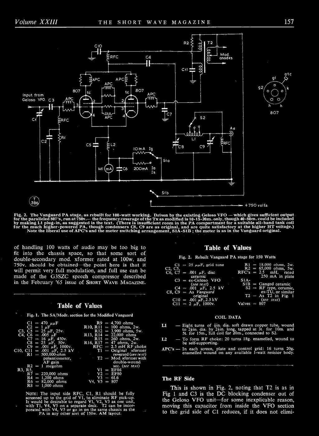Kw Models For 1965 Ssb Transceiver 600 Linear Amp 2000a Circuit Diagram 80m 40m Driven By The Existing Geloso Vfo Which Gives Sufficient Output Paralleled 807s