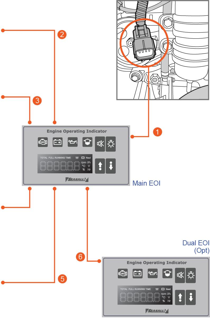 Installation Operation Manual D170 And D150 Series Engines Pdf Hyundai Engine Diagram Intake Area Volt Gauge 52 Wring Eoi To Ignition Key Switch 26