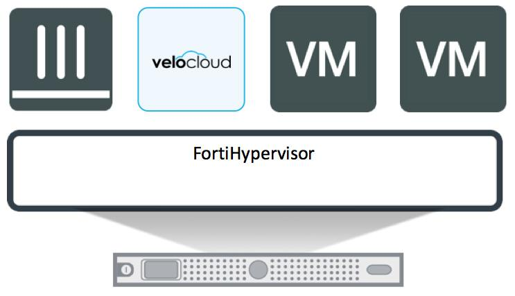 FORTINET VELOCLOUD INTEGRATION - PDF