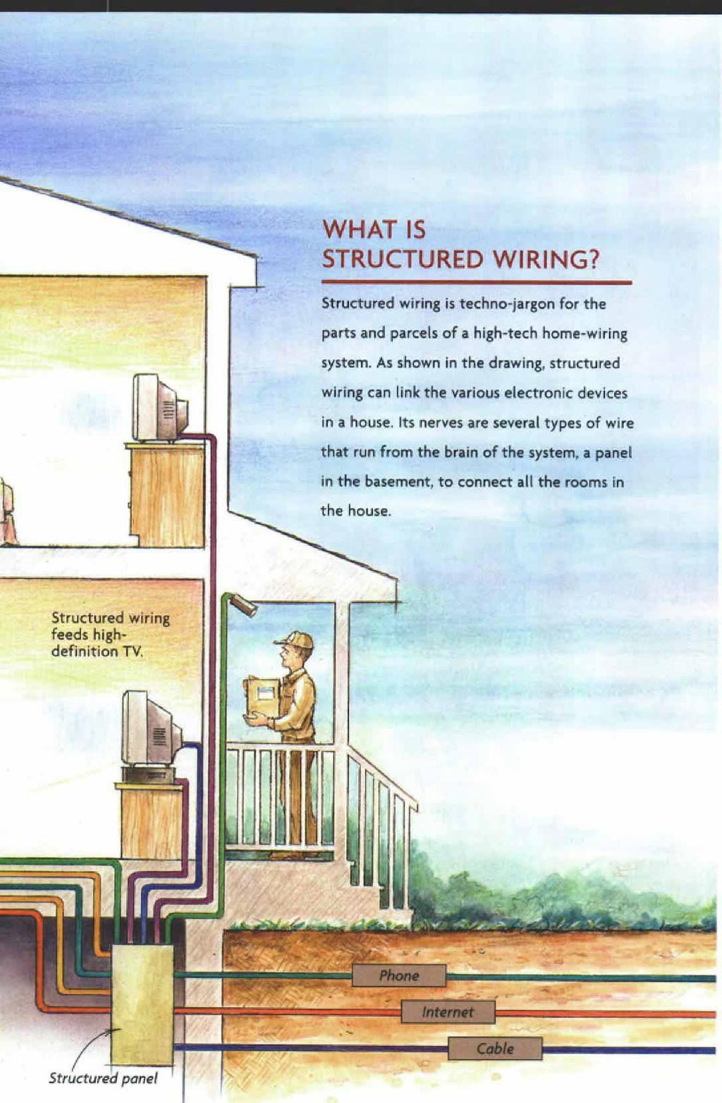 Wire Your House For Today And Tomorrow Pdf Internet Home Wiring What About Wireless Technology By Walter H Horowitz Than Turbocharged Phone Coaxial