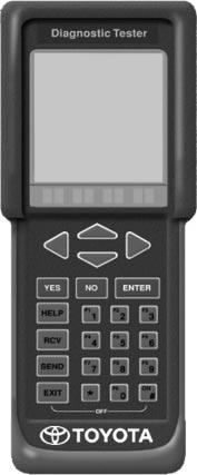 Toyota Technology Diagnostic Tester The Is A Hand Held Instrument Designed