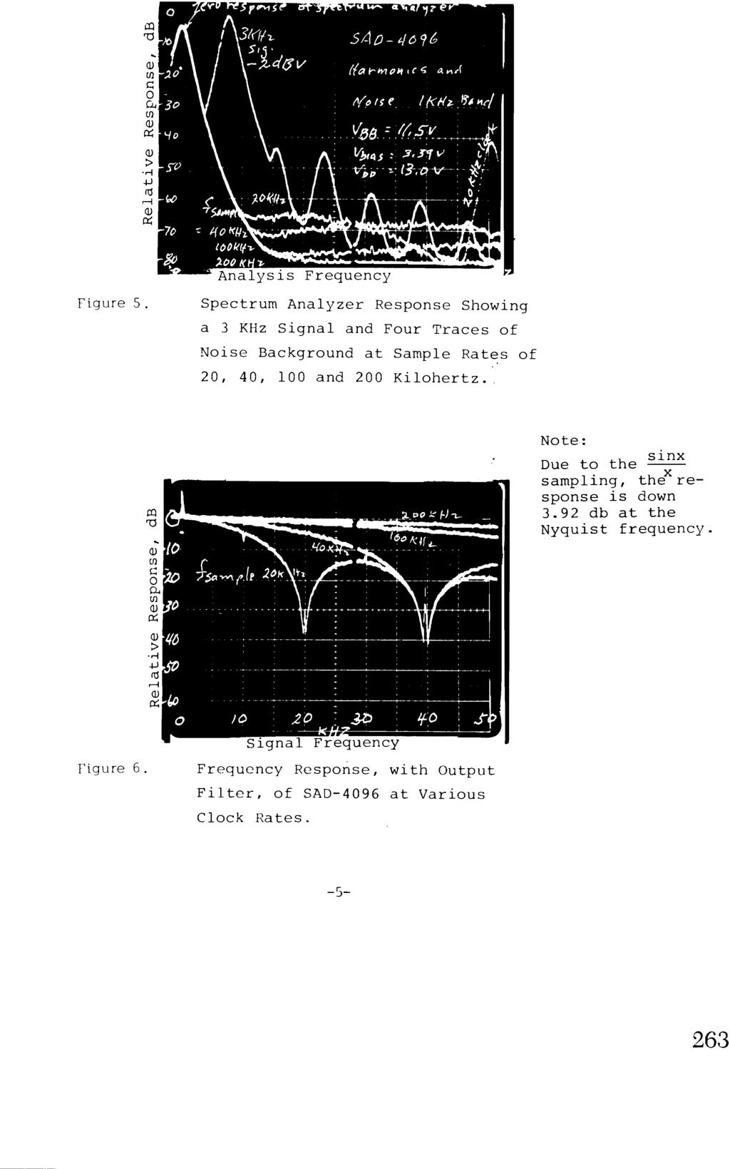 Electronic Music Circuits Pdf Voltage Controlled Low Pass Filter With Lm13600 Ota Circuit Schematic Lioure 5 Spectrum Analyzer Response Showing A 3 Khz Signal And Four Traces