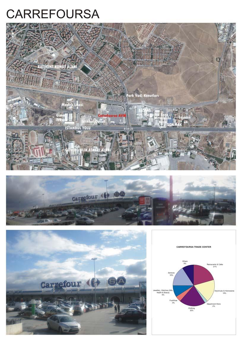 Impact Of Shopping Centers On The Fragmentation Of The City