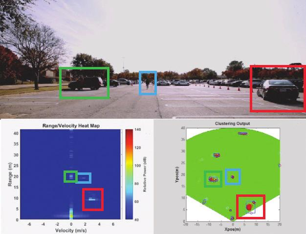 Robust traffic and intersection monitoring using millimeter