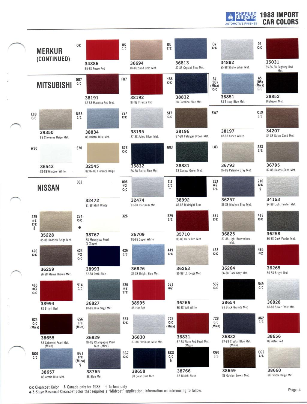 Import Car Colors Imp Manufacturer Page Nissan Peugeot 8688samuraiwiringdiagrampng Ena Automotive Finishes Merkur Continued Or Os Ou Ov 04 34886