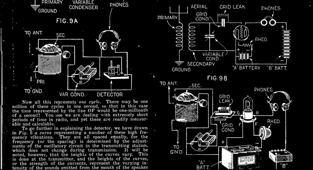 Ppp The Cossrad Coinc 0 Edy 7he Consolidated Radio Call. We Would Never Be Able To Hear Beautiful Concerts Which Are Being Broadcast There. Wiring. Zenith Tube Radio Schematics 10g 130 At Scoala.co