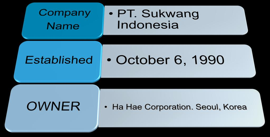 Introduction to PT  Sukwang Indonesia  One of the Finest