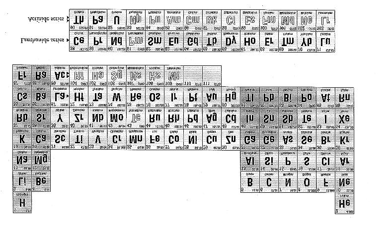 Page 306 of 443 Fig. 4. Periodic table, 1995. After the discovery of Np (93) and Pu (94) it was evident that the actinides are homologous to the lanthanides.
