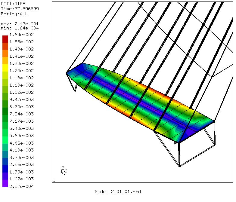 Finite Element Analysis of the Vertical Tailplane of PZL-106BT