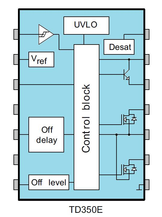 ST solution for SMPS from low power up to 300W - PDF
