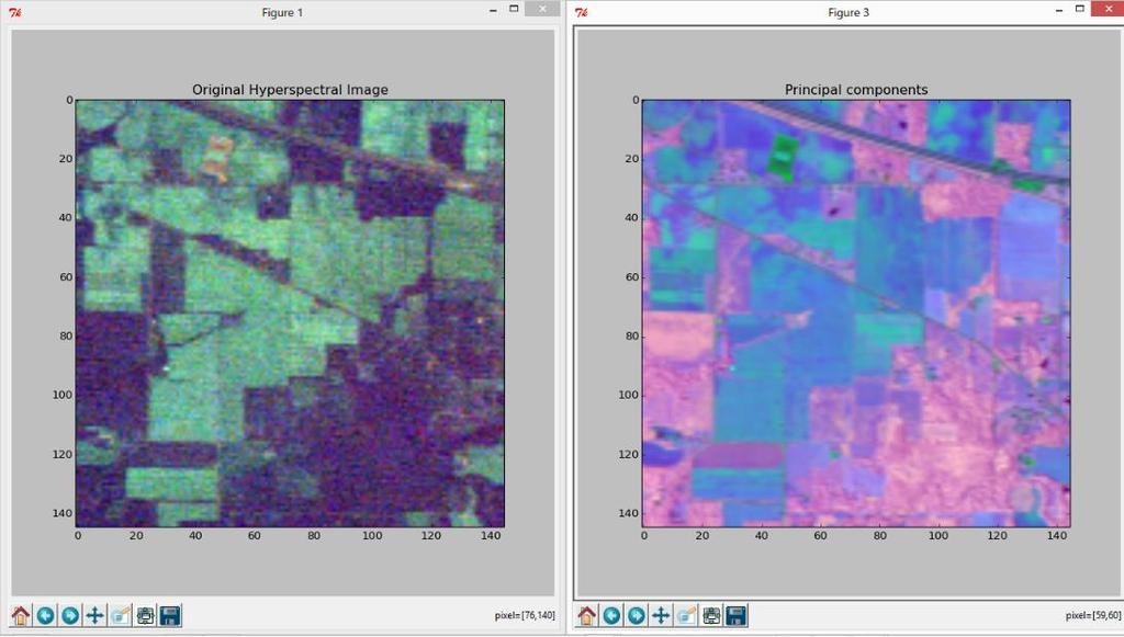 Hyperspectral Data Processing and Analysis using ENVI
