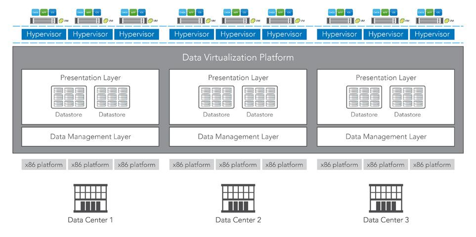 SimpliVity OmniStack and Microsoft Exchange 2016 Reference