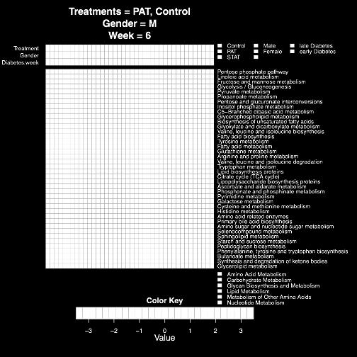 Understanding the Microbiome Using QIIME - PDF