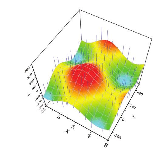 Data Analysis and Graphing Software  - PDF