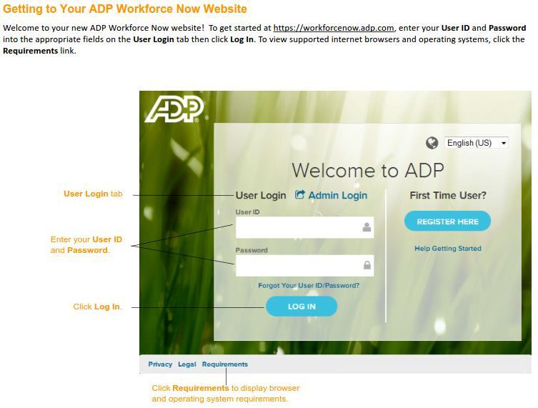 welcome to your adp workforce now employee self service website v