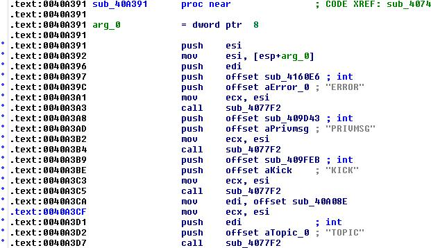 Using IOC (Indicators of Compromise) in Malware Forensics - PDF