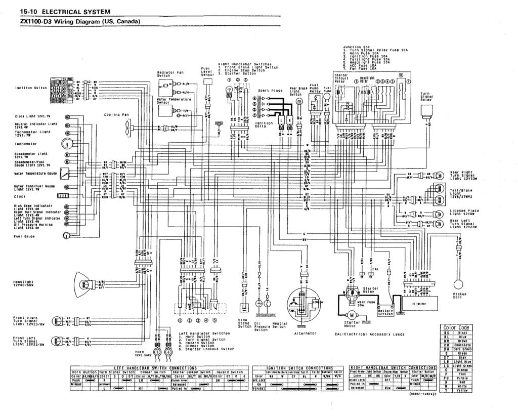 Zx11 Wiring Diagram Library Kawasaki Zx12r 15 10 Electrical System Zx1100 D3 W Iring Us Canada