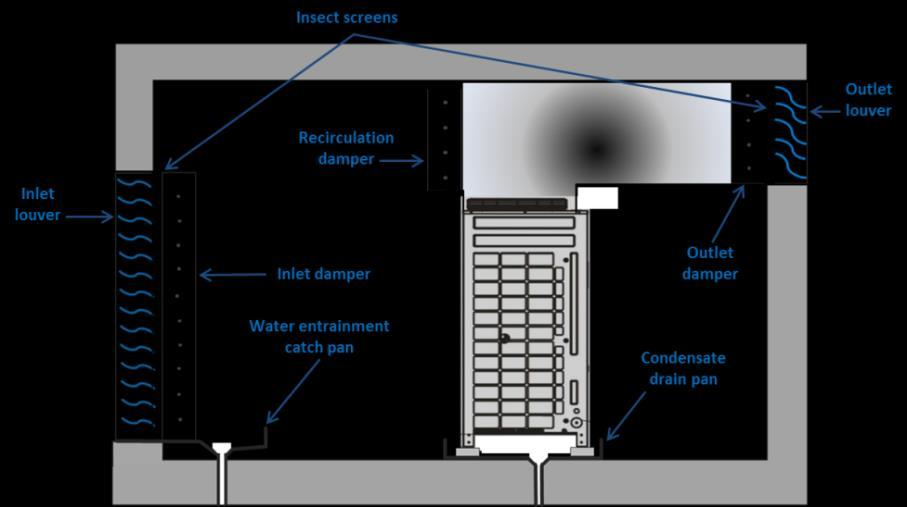Air-Source VRF Mechanical Room Design Considerations for