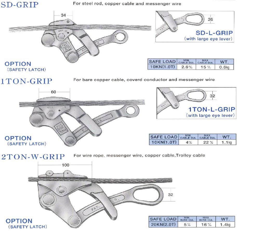 Wire Rope  General Information  Typical Cross Sections Of Wire Rope