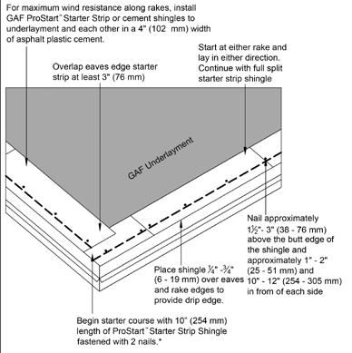PRO FIELD GUIDE FOR STEEP-SLOPE ROOFS - PDF