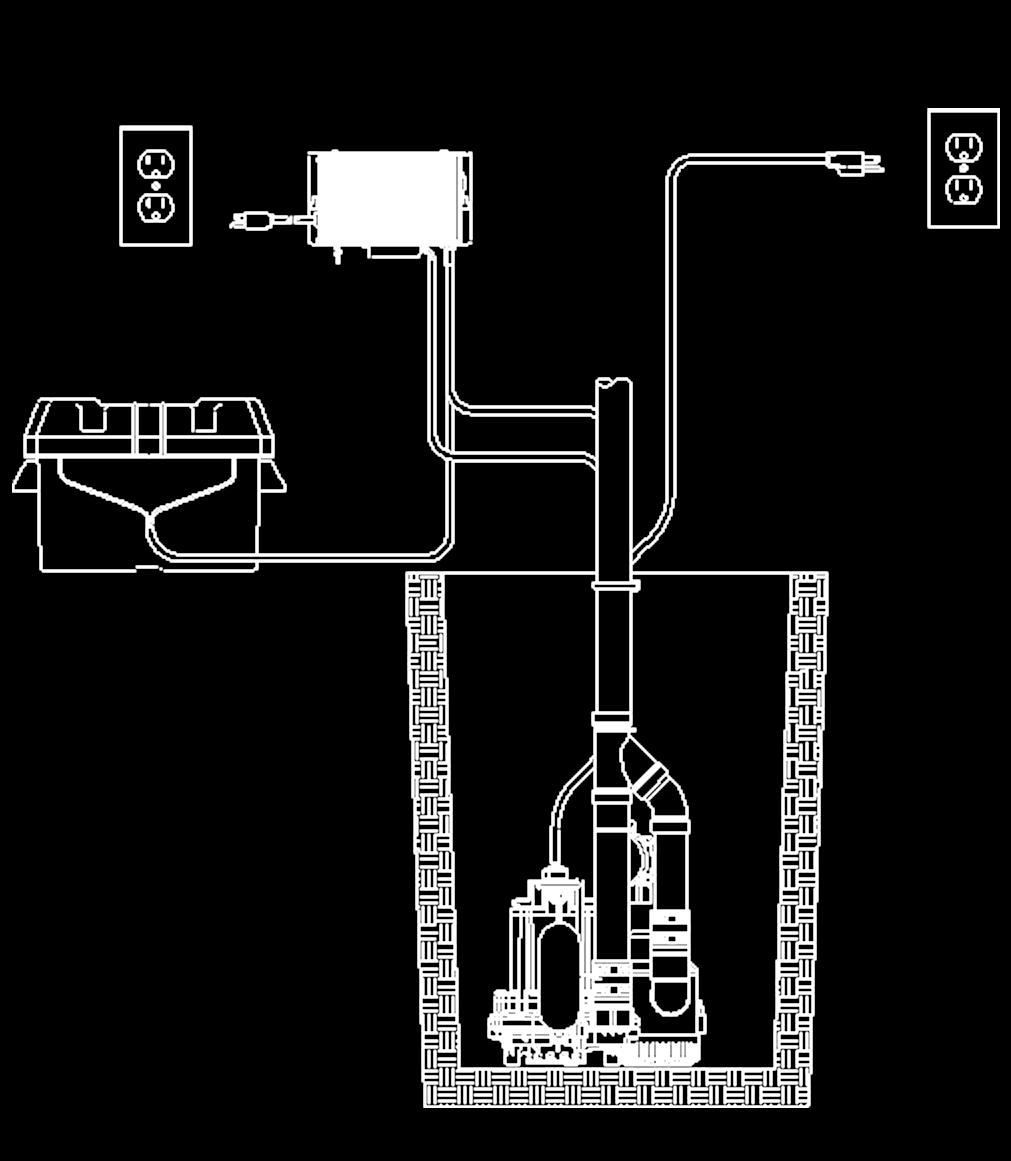 Little Giant 9s Pump Wiring Diagram Schematics Johnson Wastewater Product Catalog Littlegiant Com Pdf Battery Backup Spbs Series