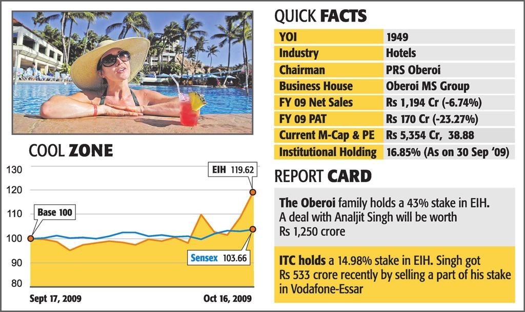 Diwali is the time for special offers. And realty developers