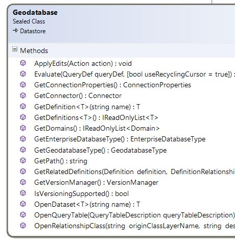 ArcGIS Pro SDK for net: An Overview of the Geodatabase API