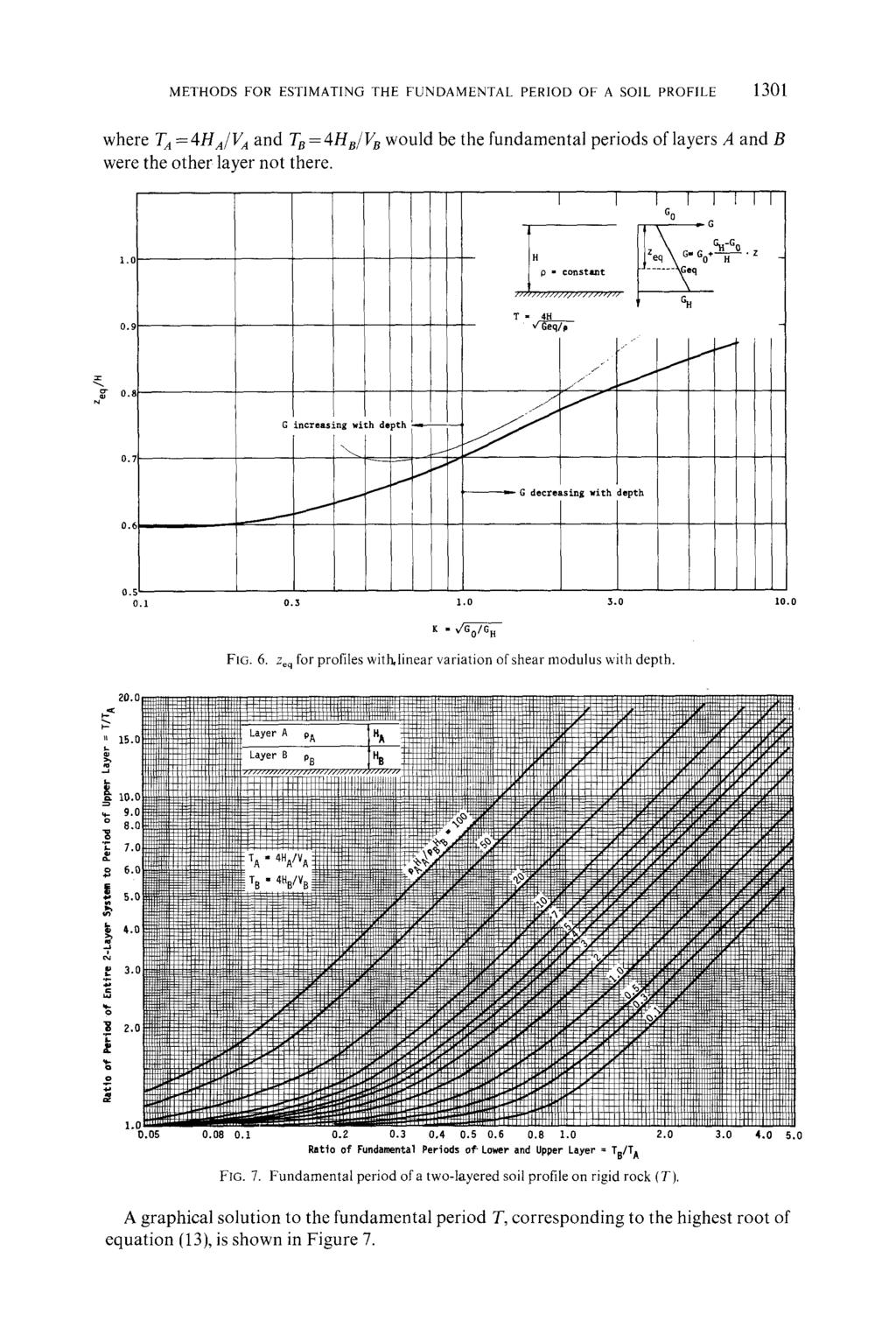 SIMPLIFIED PROCEDURES FOR ESTIMATING THE FUNDAMENTAL PERIOD